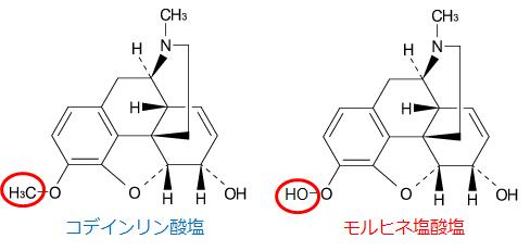コデインとモルヒネの構造比較